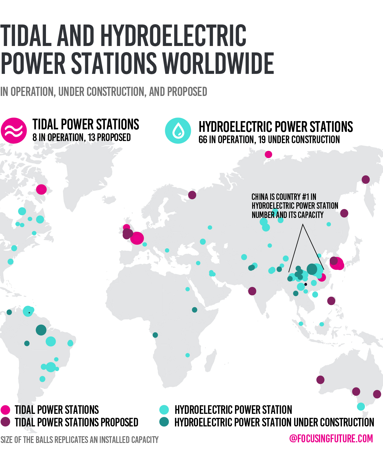 Tidal and hydroelectric power stations worldwide