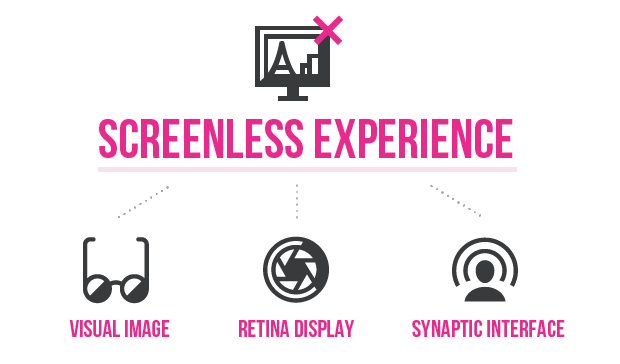 Screenless experience